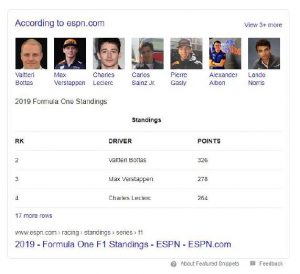 f1 driver standings 2019- Previously