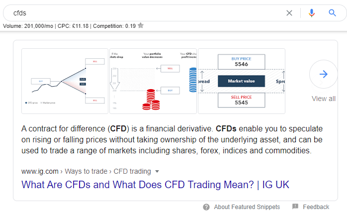 cfds featured snippet